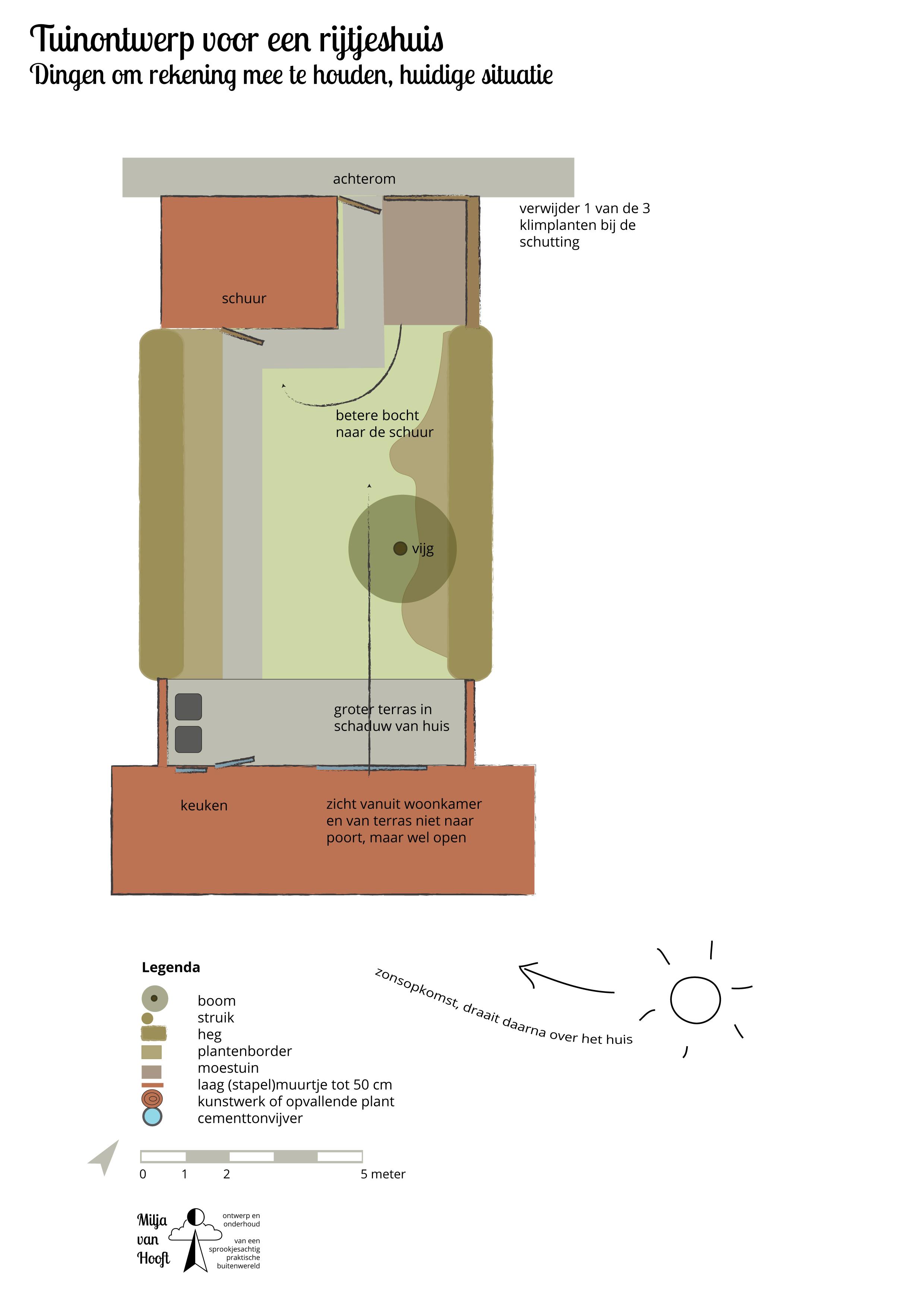 Tuin rijtjeshuis huidige situatie - Milja van Hooft