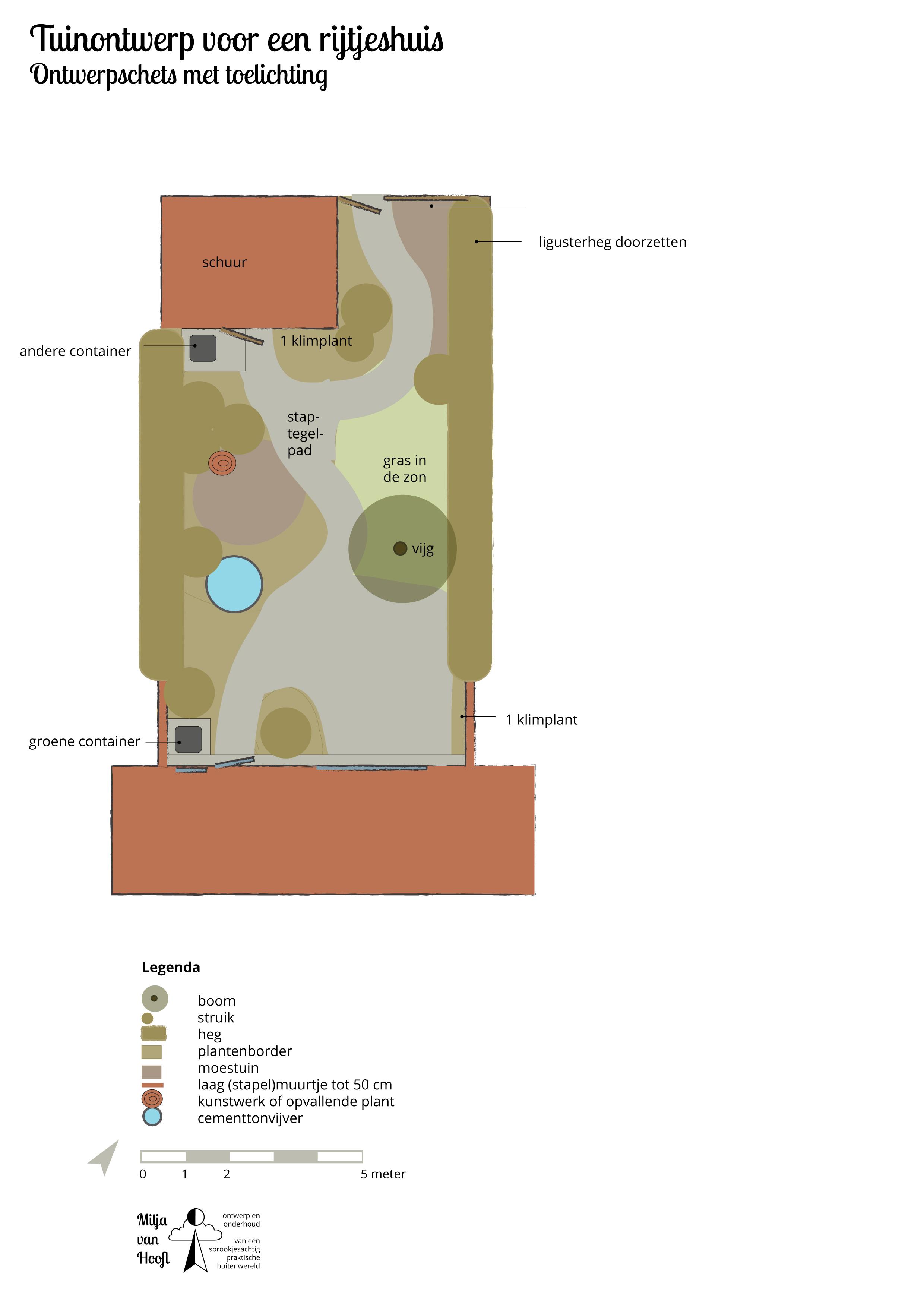 Tuin rijtjeshuis ontwerp - Milja van Hooft